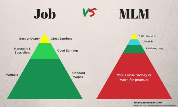 mlm-vs-job_5729a33eb15f9_w1500